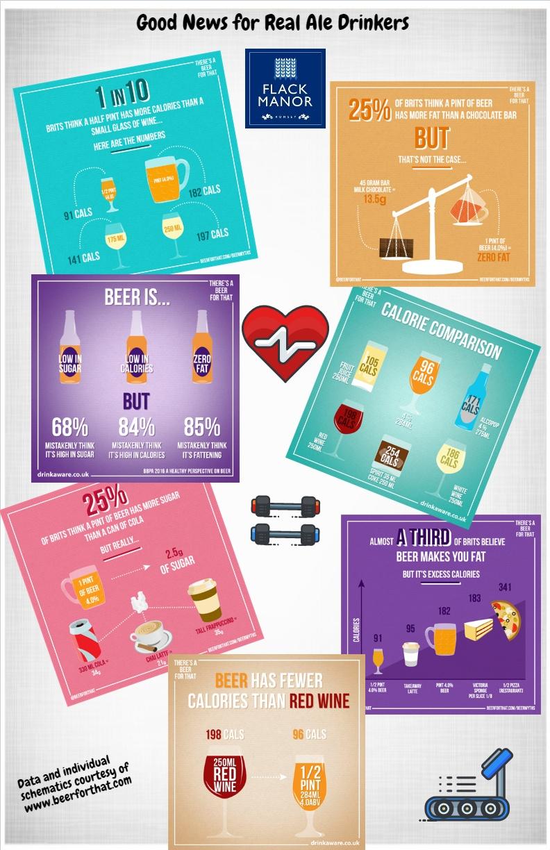 Is beer healthy